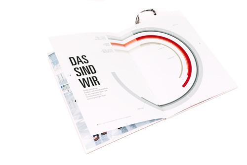 sons design agentur kempten allgäu